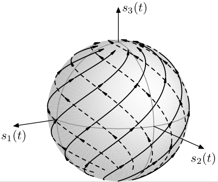 example-fig3d