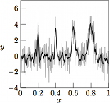 Sample Savitzky-Golay filtering of noisy spectrum