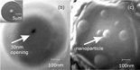Demonstration of four-level optical memory functionality in a single 80 nm gallium nanoparticle.