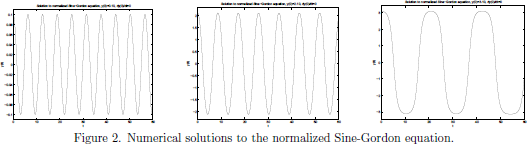 Figure 2. Numerical solutions to the normalized Sine-Gordon     equation.
