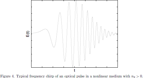 Figure 4. Typical frequency chirp of an optical pulse in   a nonlinear medium with $n_2>0$.