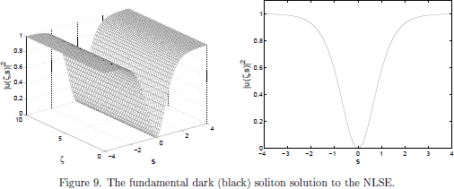 Figure 9. The fundamental dark (black) soliton solution   to the NLSE.