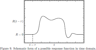 Figure 9. Schematic form of a possible response function   in time domain.