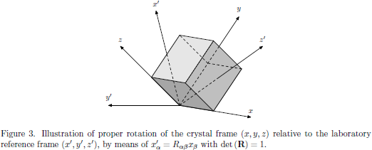 Figure 3. Illustration of proper rotation of the crystal   frame $(x,y,z)$ relative to the laboratory reference frame $(x',y',z')$,   by means of $x'_{\alpha} = R_{\alpha\beta} x_{\beta}$   with $\det{({\bf R})}=1$.