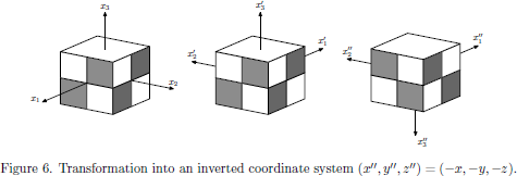 Figure 6. Transformation into an inverted coordinate system        $(x'',y'',z'')=(-x,-y,-z)$.